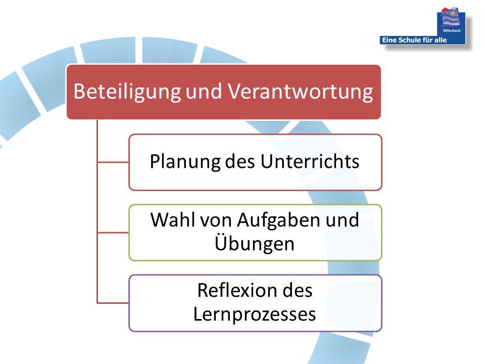 Beteiligung und Verantwortung Planung des Unterrichts