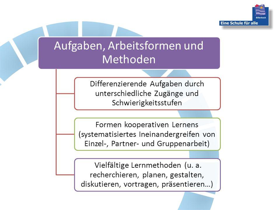 Aufgaben, Arbeitsformen und Methoden