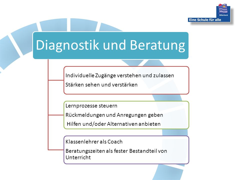 Diagnostik und Beratung
