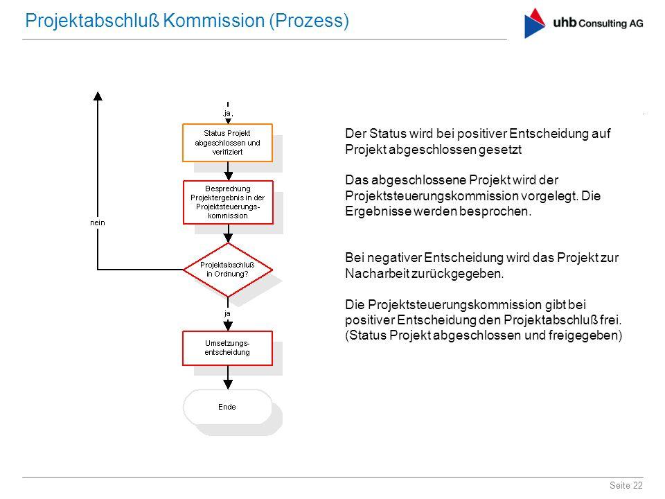 Projektabschluß Kommission (Prozess)