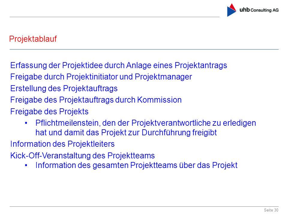 Projektablauf Erfassung der Projektidee durch Anlage eines Projektantrags. Freigabe durch Projektinitiator und Projektmanager.