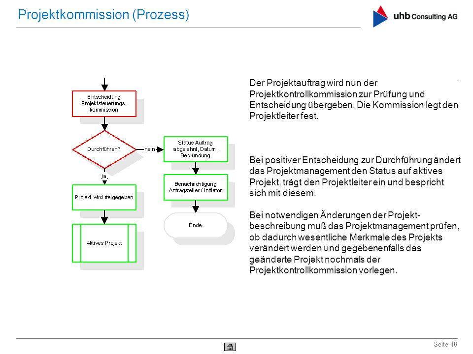 Projektkommission (Prozess)
