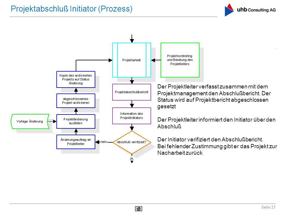Projektabschluß Initiator (Prozess)