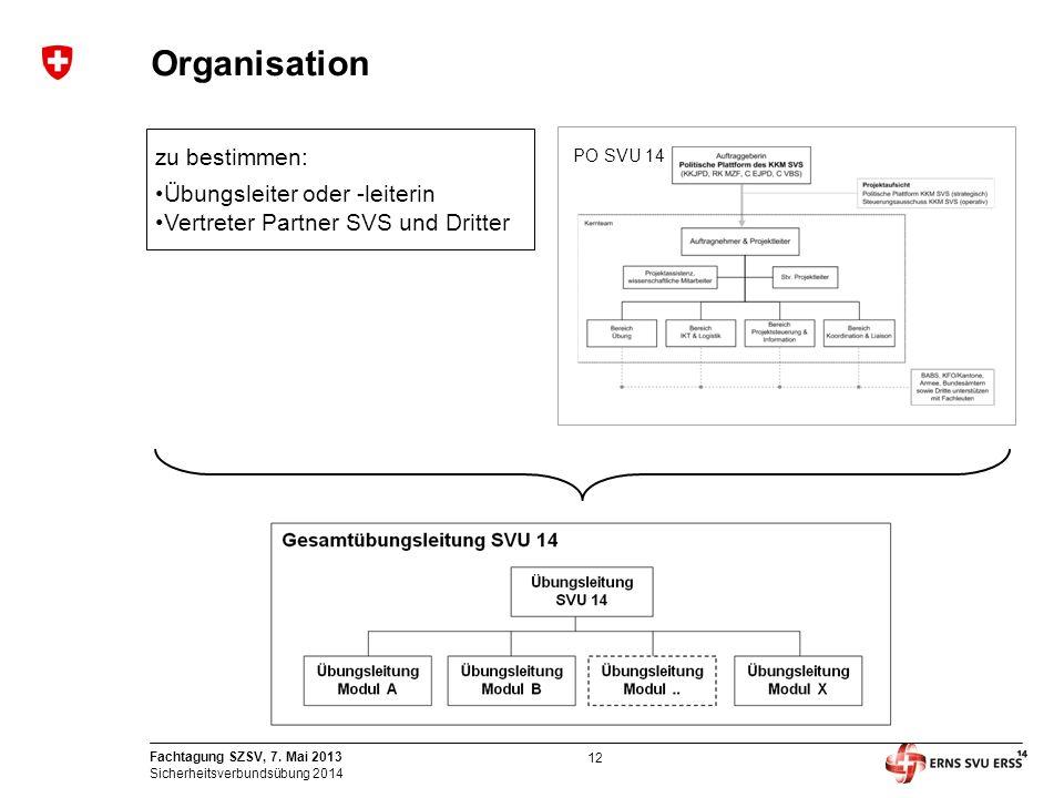 Organisation zu bestimmen: Übungsleiter oder -leiterin