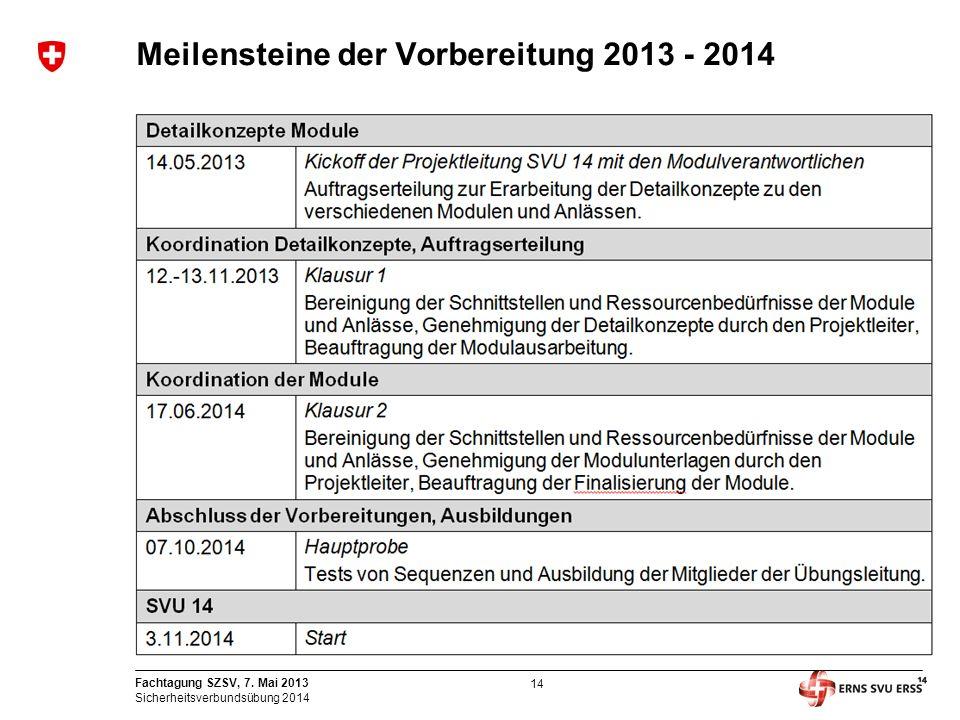 Meilensteine der Vorbereitung 2013 - 2014