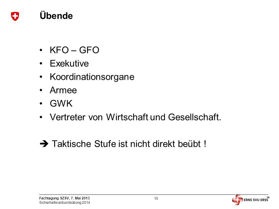 Übende KFO – GFO. Exekutive. Koordinationsorgane. Armee. GWK. Vertreter von Wirtschaft und Gesellschaft.