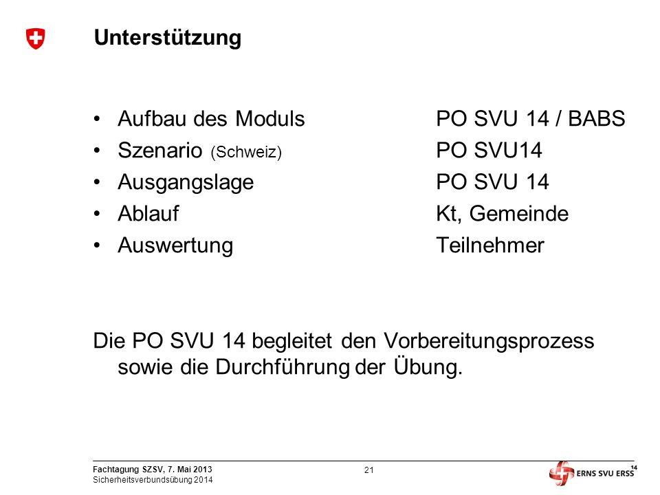 Unterstützung Aufbau des Moduls PO SVU 14 / BABS. Szenario (Schweiz) PO SVU14. Ausgangslage PO SVU 14.