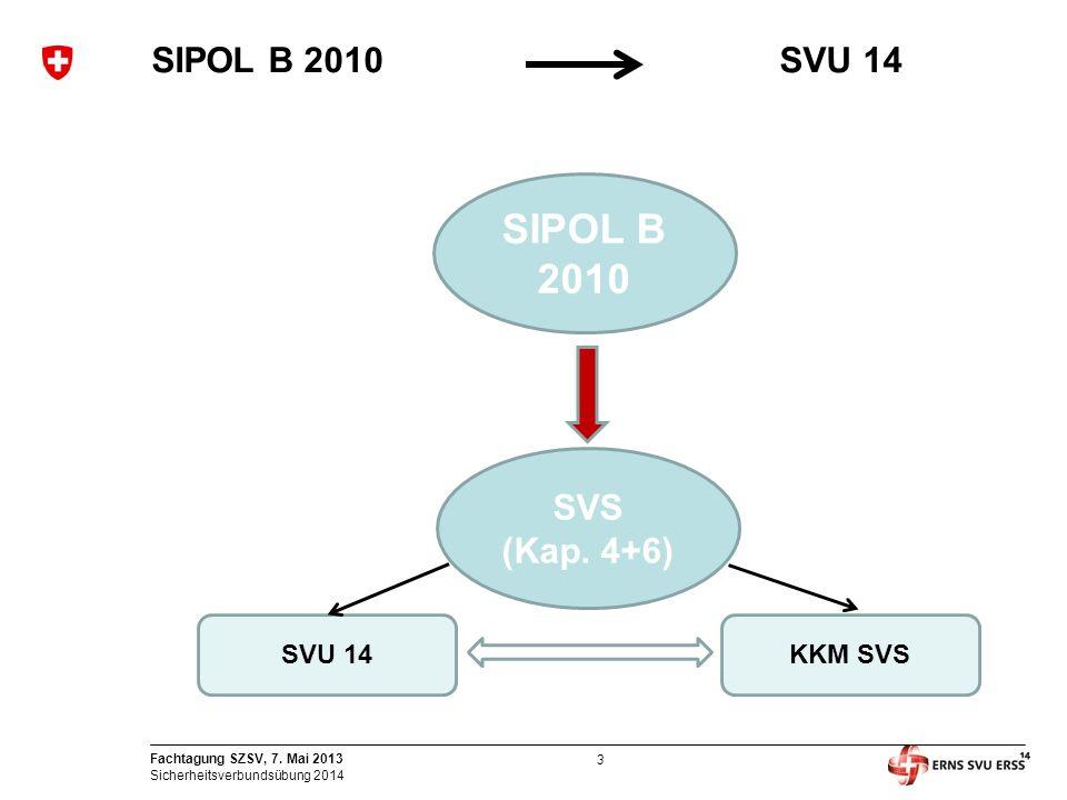 SIPOL B 2010 SVU 14 SIPOL B 2010 SVS (Kap. 4+6) SVU 14 KKM SVS