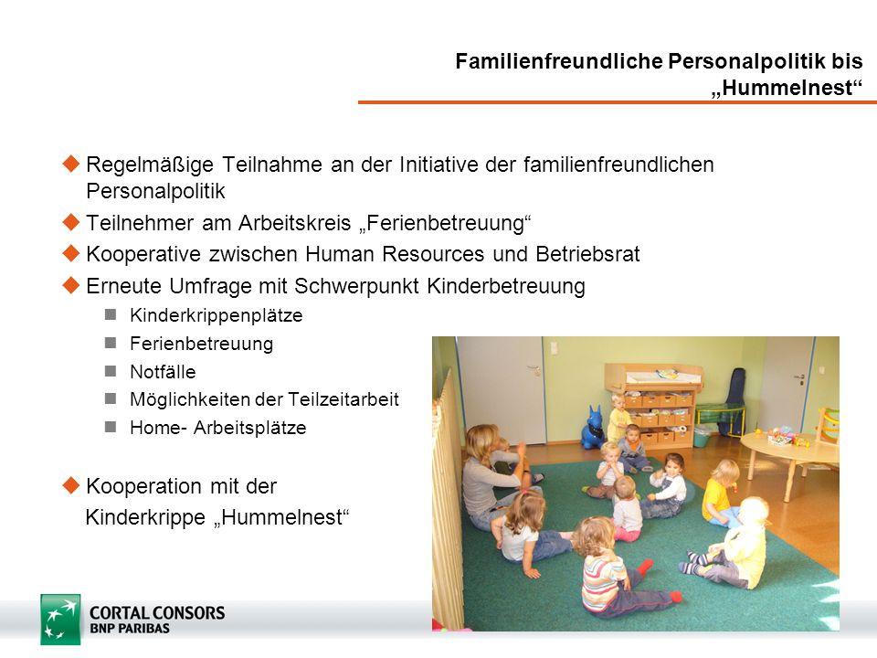 """Familienfreundliche Personalpolitik bis """"Hummelnest"""