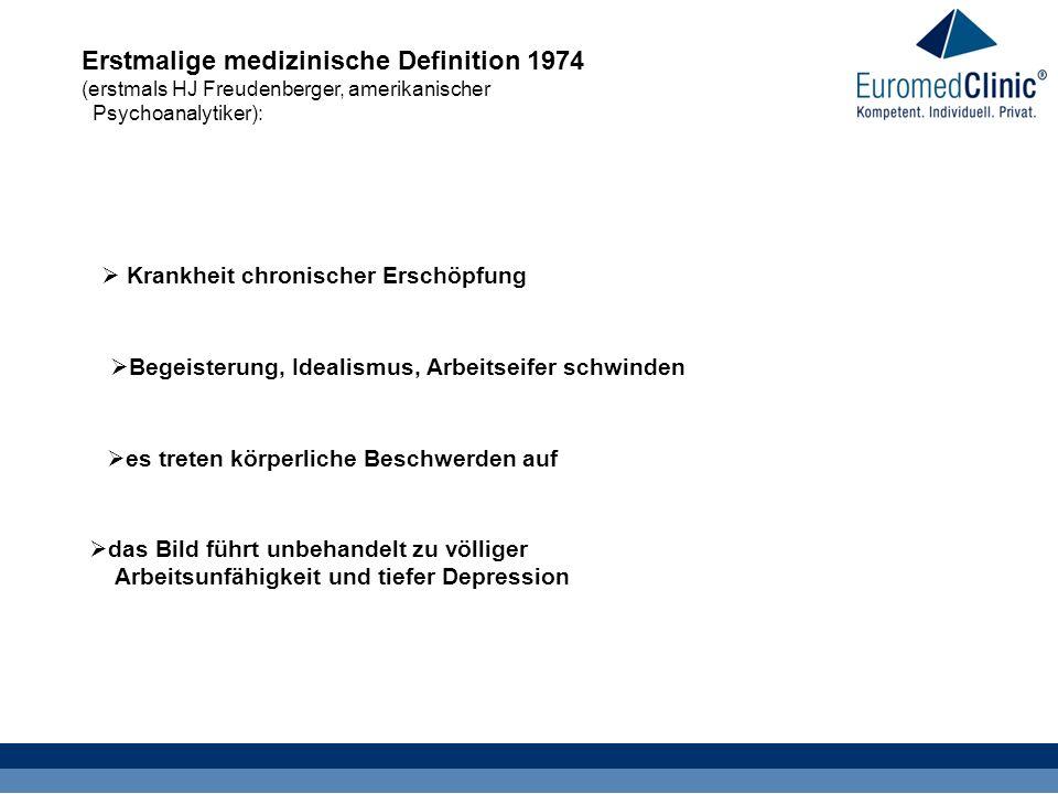 Erstmalige medizinische Definition 1974