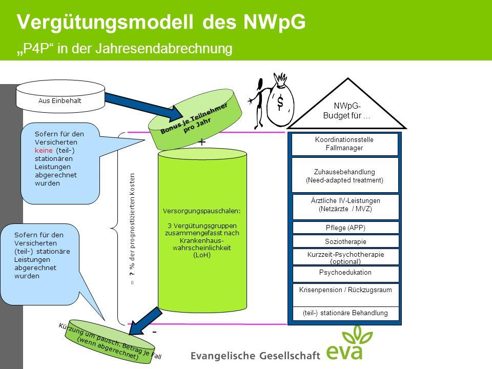 """Vergütungsmodell des NWpG """"P4P in der Jahresendabrechnung"""