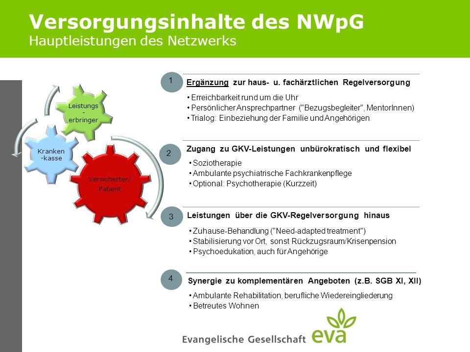 Versorgungsinhalte des NWpG Hauptleistungen des Netzwerks