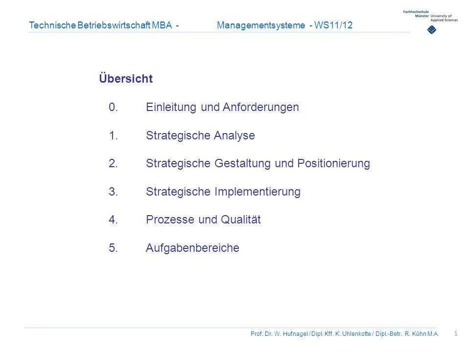 Übersicht 0. Einleitung und Anforderungen. 1. Strategische Analyse. 2. Strategische Gestaltung und Positionierung.