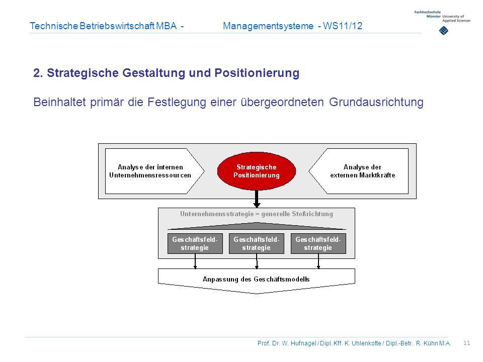 2. Strategische Gestaltung und Positionierung