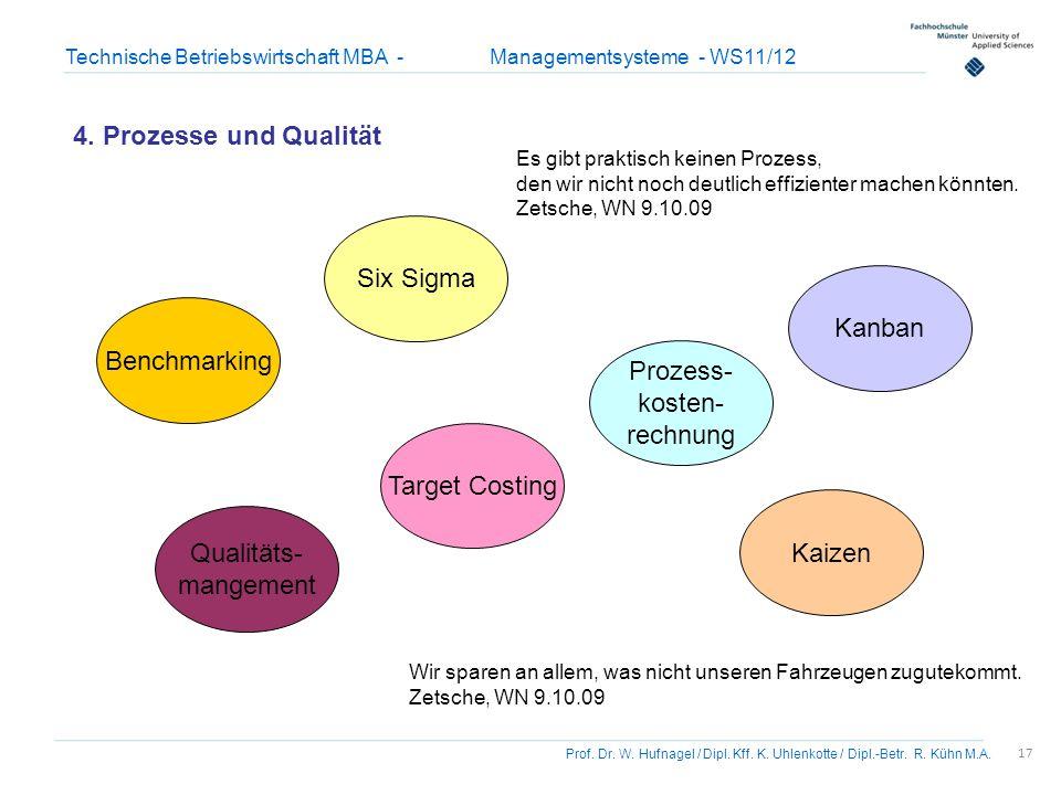 4. Prozesse und Qualität Six Sigma Kanban Benchmarking Prozess-