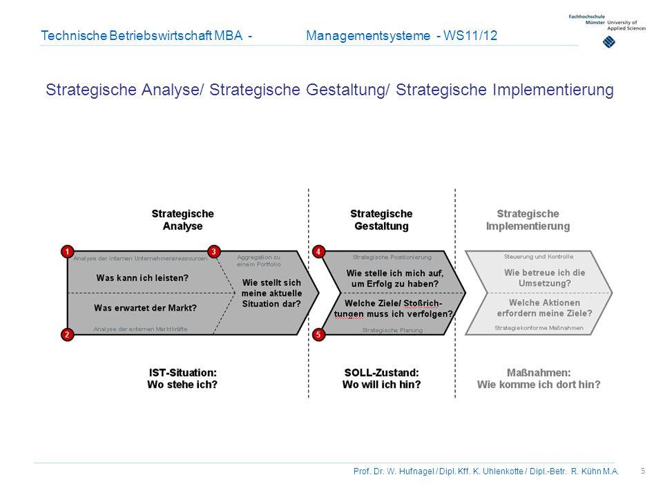 Strategische Analyse/ Strategische Gestaltung/ Strategische Implementierung