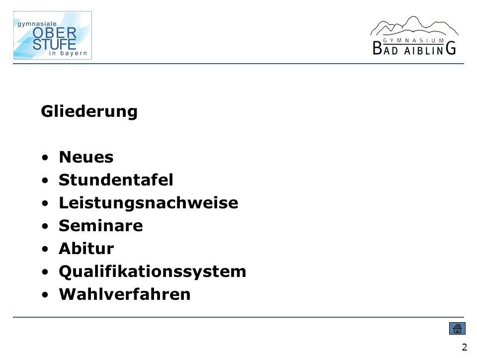Gliederung Neues Stundentafel Leistungsnachweise Seminare Abitur Qualifikationssystem Wahlverfahren