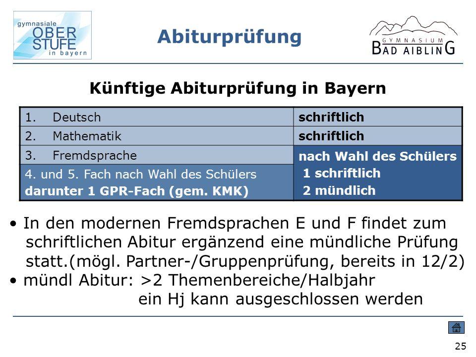 Künftige Abiturprüfung in Bayern