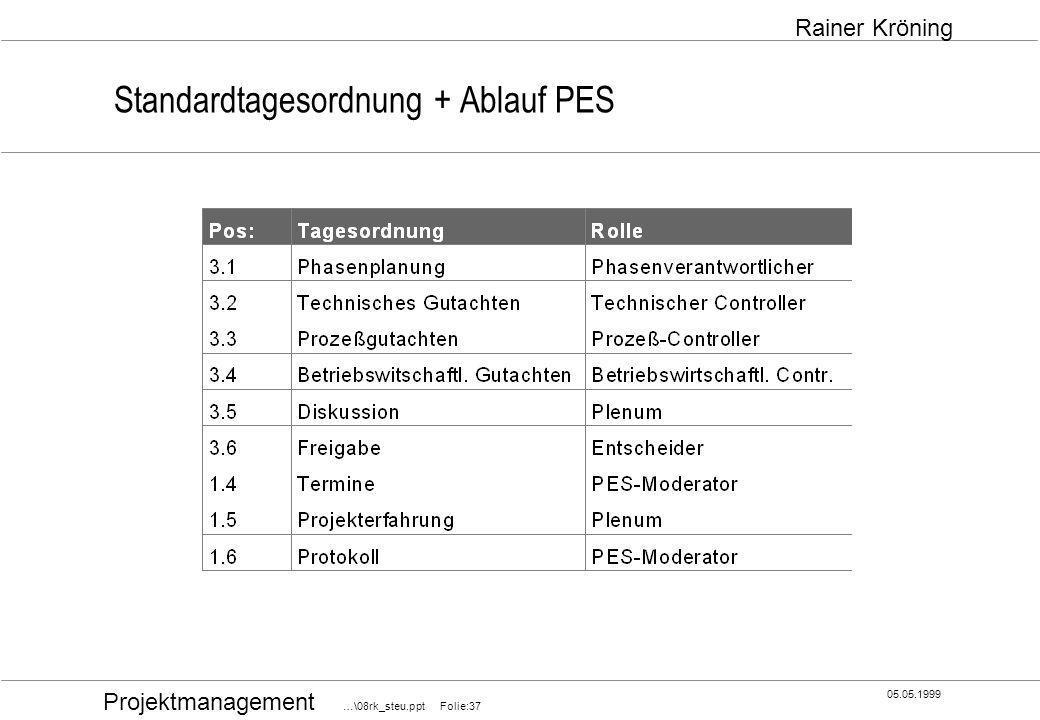 Standardtagesordnung + Ablauf PES