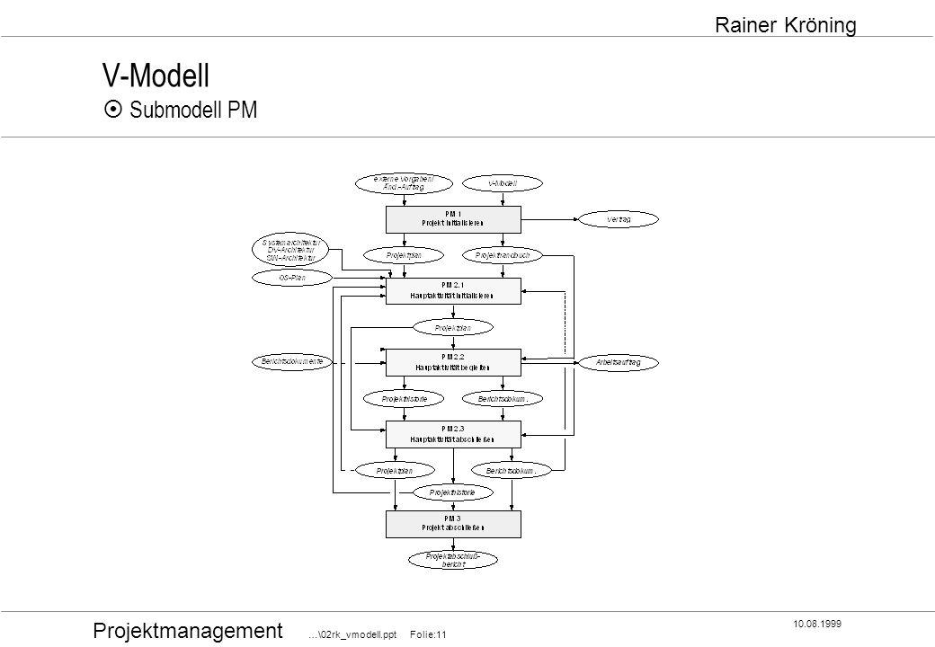 V-Modell ¤ Submodell PM