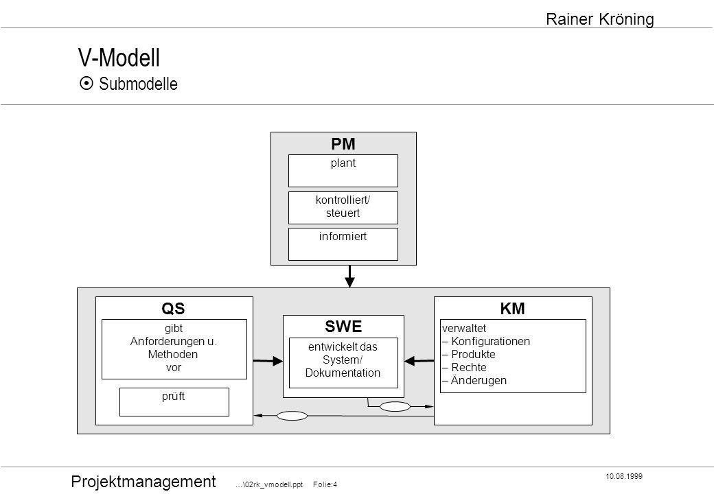 V-Modell ¤ Submodelle PM QS KM SWE plant kontrolliert/ steuert