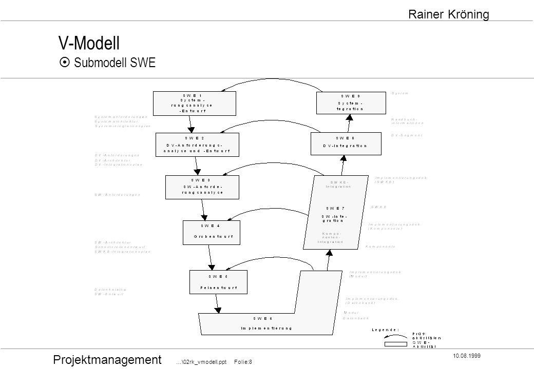 V-Modell ¤ Submodell SWE
