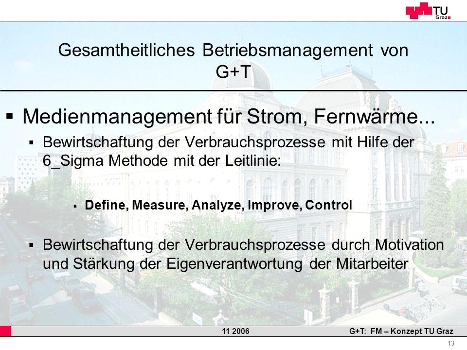 Gesamtheitliches Betriebsmanagement von G+T