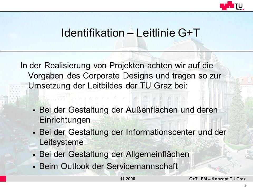 Identifikation – Leitlinie G+T