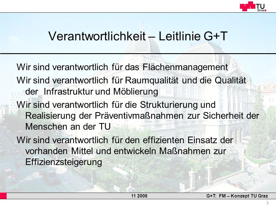 Verantwortlichkeit – Leitlinie G+T