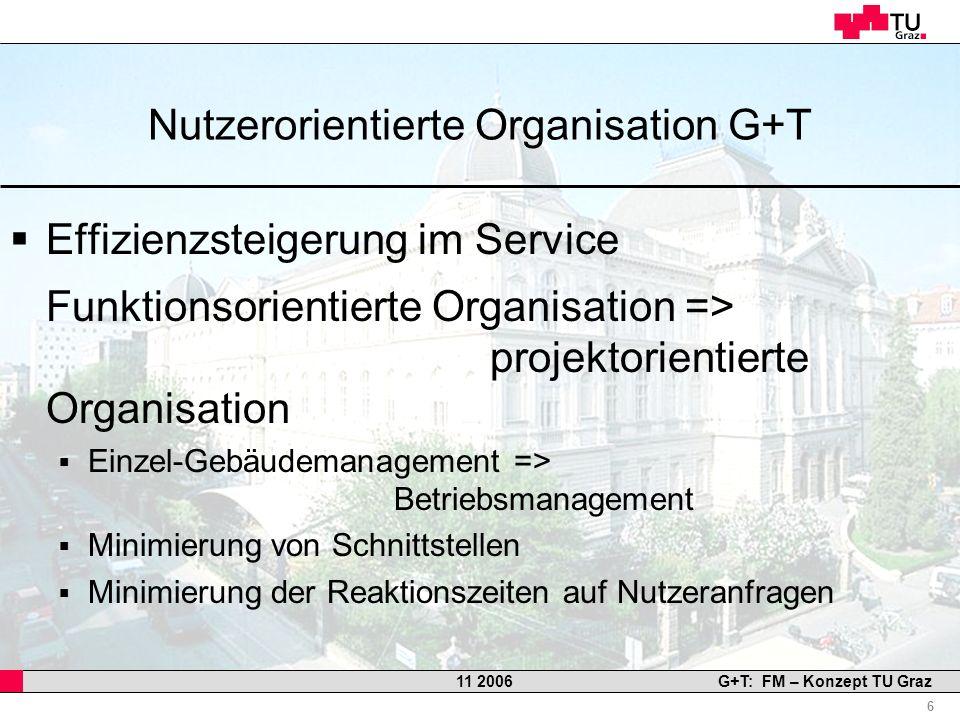 Nutzerorientierte Organisation G+T