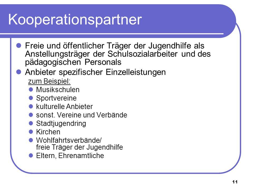 Kooperationspartner Freie und öffentlicher Träger der Jugendhilfe als Anstellungsträger der Schulsozialarbeiter und des pädagogischen Personals.