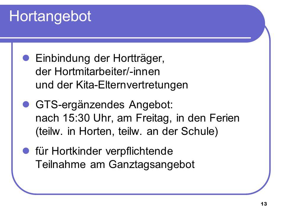 Hortangebot Einbindung der Hortträger, der Hortmitarbeiter/-innen und der Kita-Elternvertretungen.