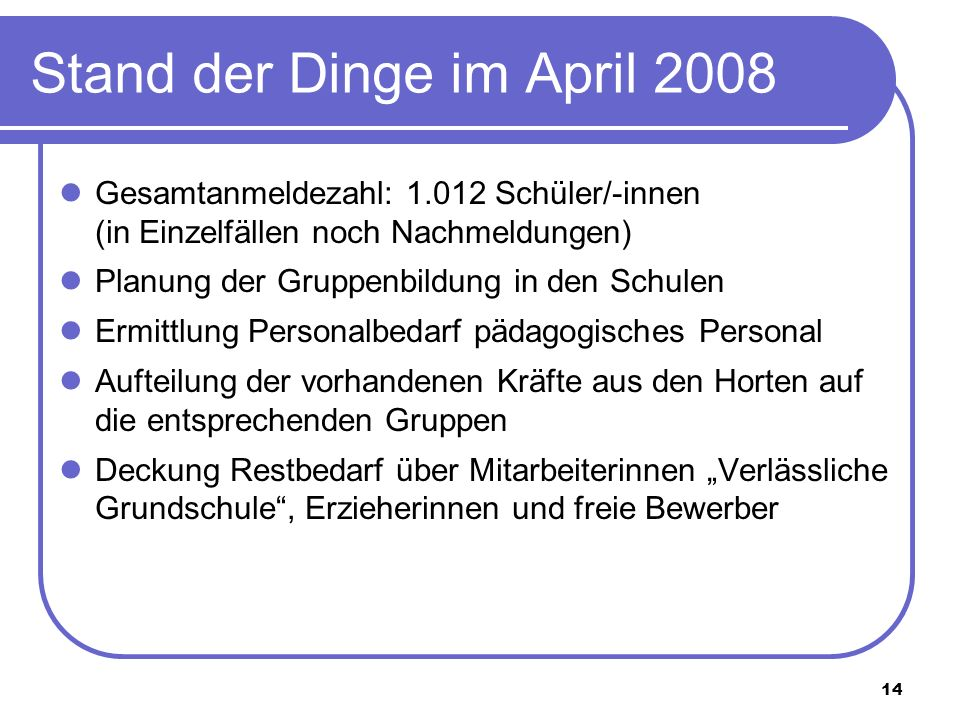 Stand der Dinge im April 2008