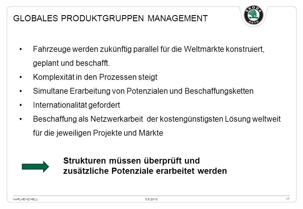 globales produktgruppen Management