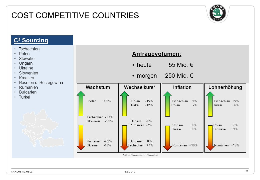 Cost competitive countries