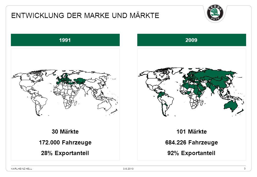 Entwicklung der Marke und Märkte