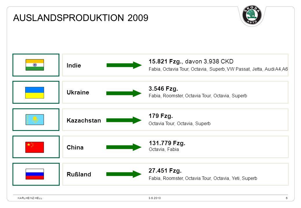AuslandsProduktion 2009 15.821 Fzg., davon 3.938 CKD