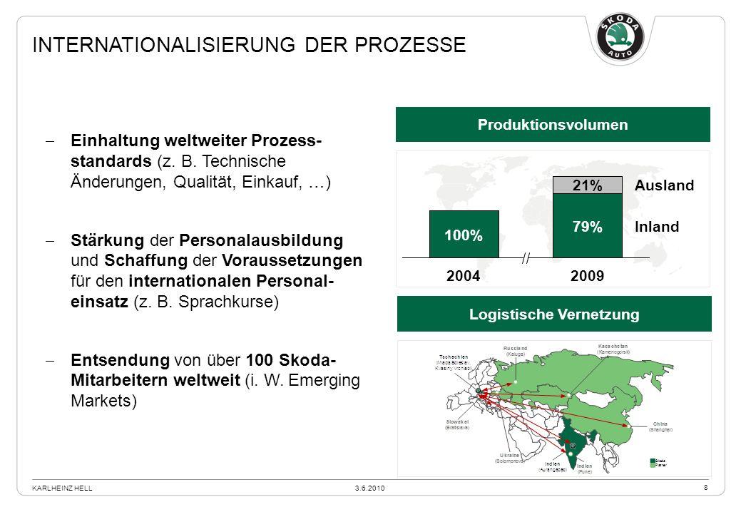 Internationalisierung der Prozesse