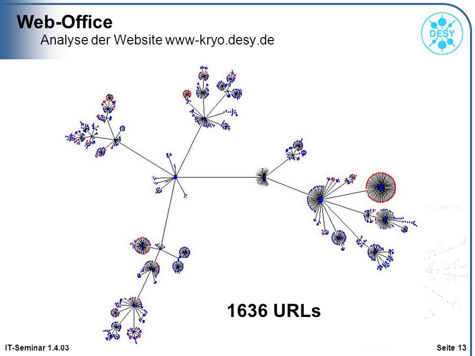 Analyse der Website www-kryo.desy.de