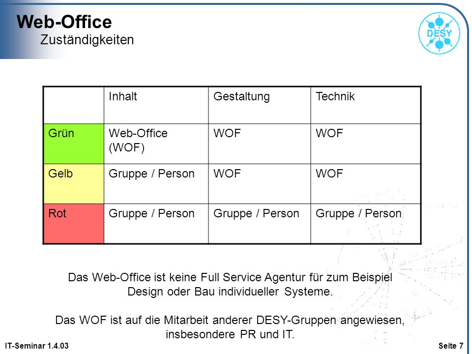 Web-Office Zuständigkeiten Inhalt Gestaltung Technik Grün