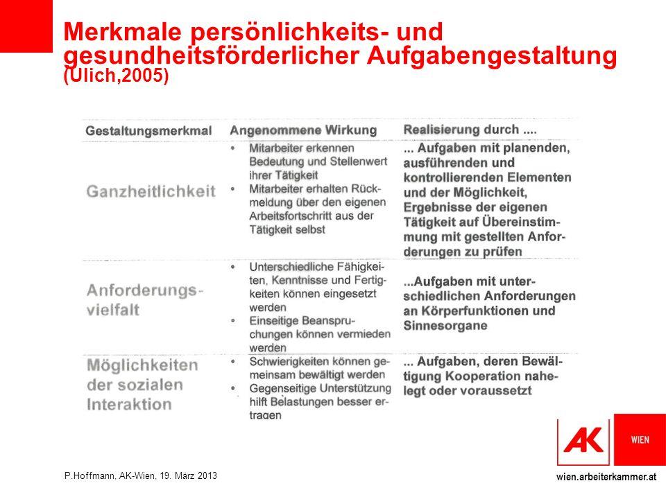 Merkmale persönlichkeits- und gesundheitsförderlicher Aufgabengestaltung (Ulich,2005)