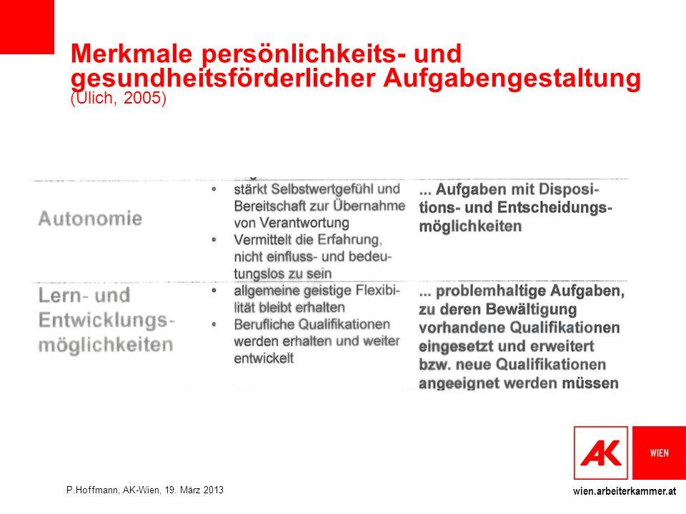 Merkmale persönlichkeits- und gesundheitsförderlicher Aufgabengestaltung (Ulich, 2005)