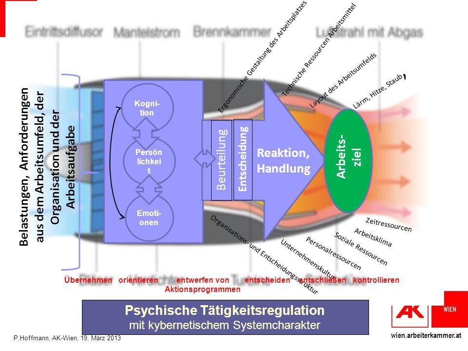 Psychische Tätigkeitsregulation