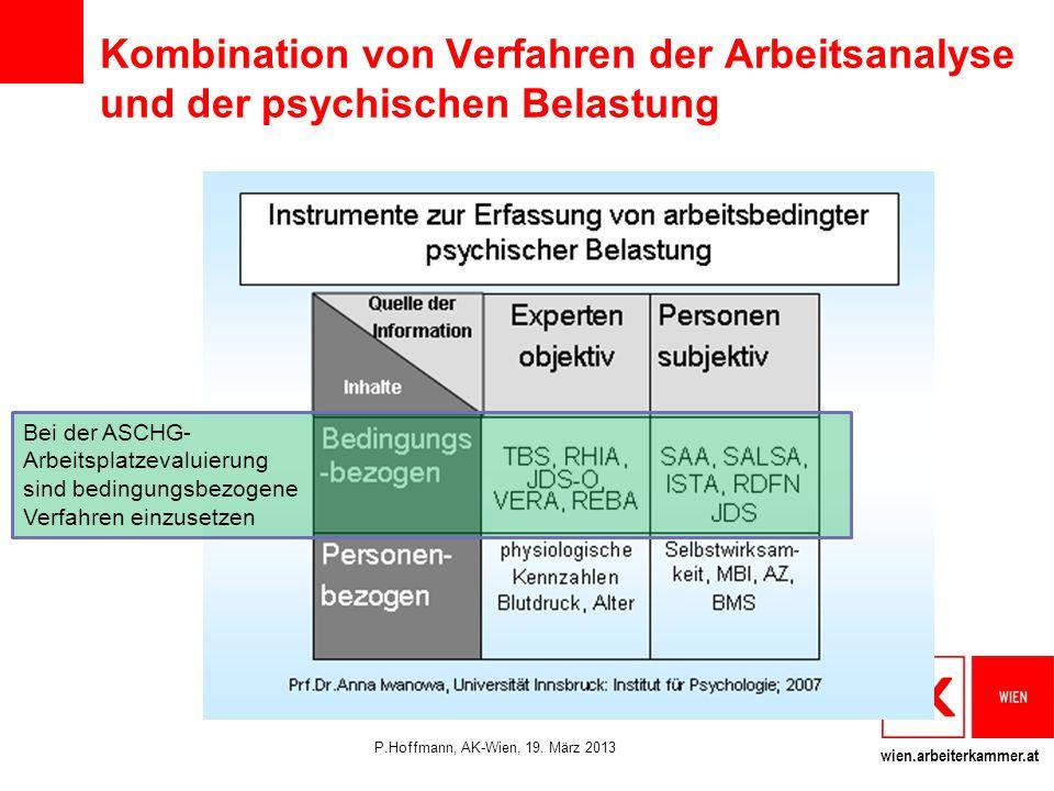 Kombination von Verfahren der Arbeitsanalyse und der psychischen Belastung