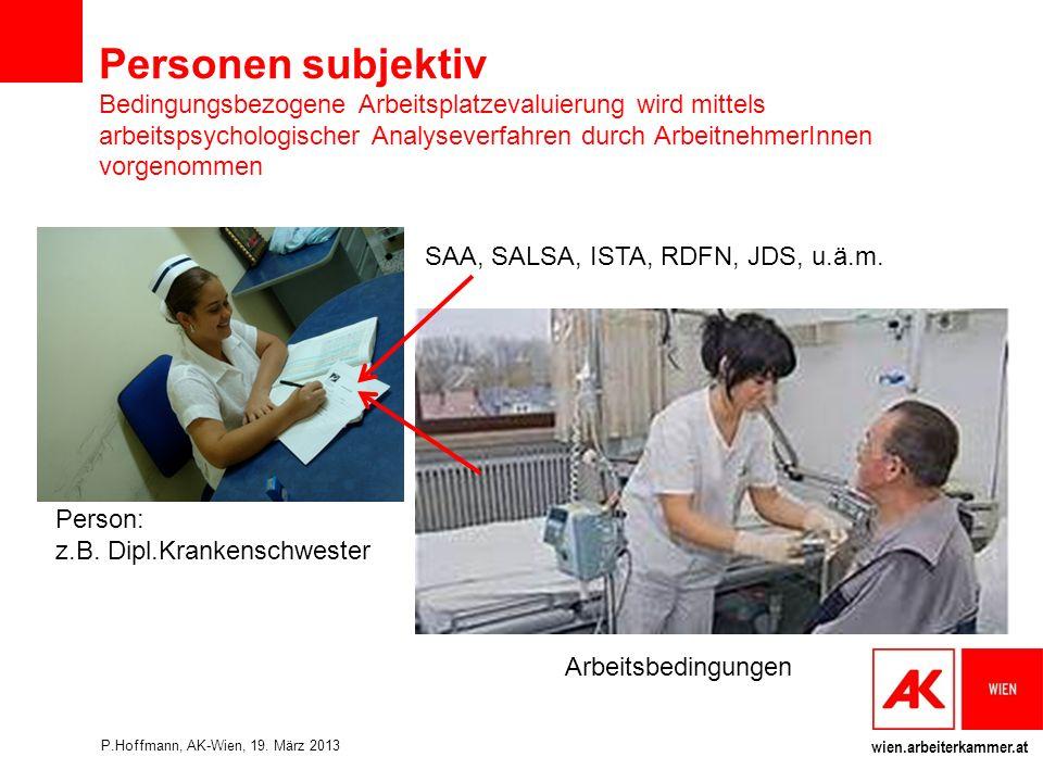 Personen subjektiv Bedingungsbezogene Arbeitsplatzevaluierung wird mittels arbeitspsychologischer Analyseverfahren durch ArbeitnehmerInnen vorgenommen