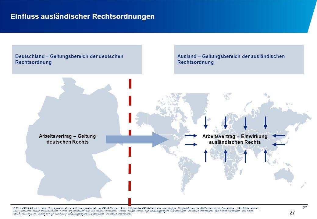 Einfluss ausländischer Rechtsordnungen