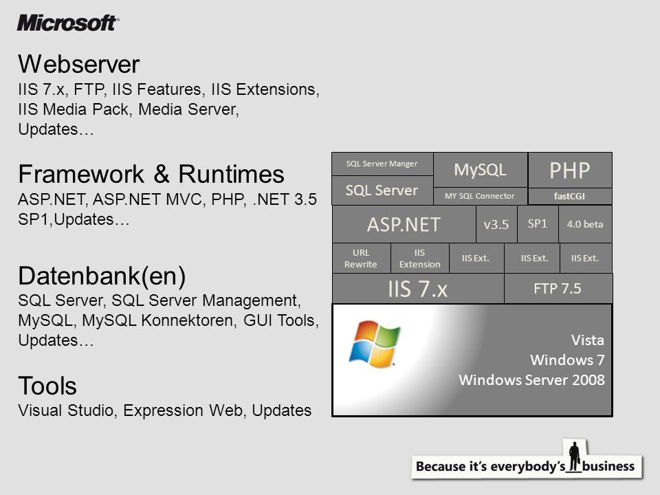 Webserver Framework & Runtimes Datenbank(en) PHP Tools IIS 7.x ASP.NET