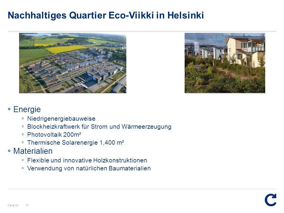 Nachhaltiges Quartier Eco-Viikki in Helsinki