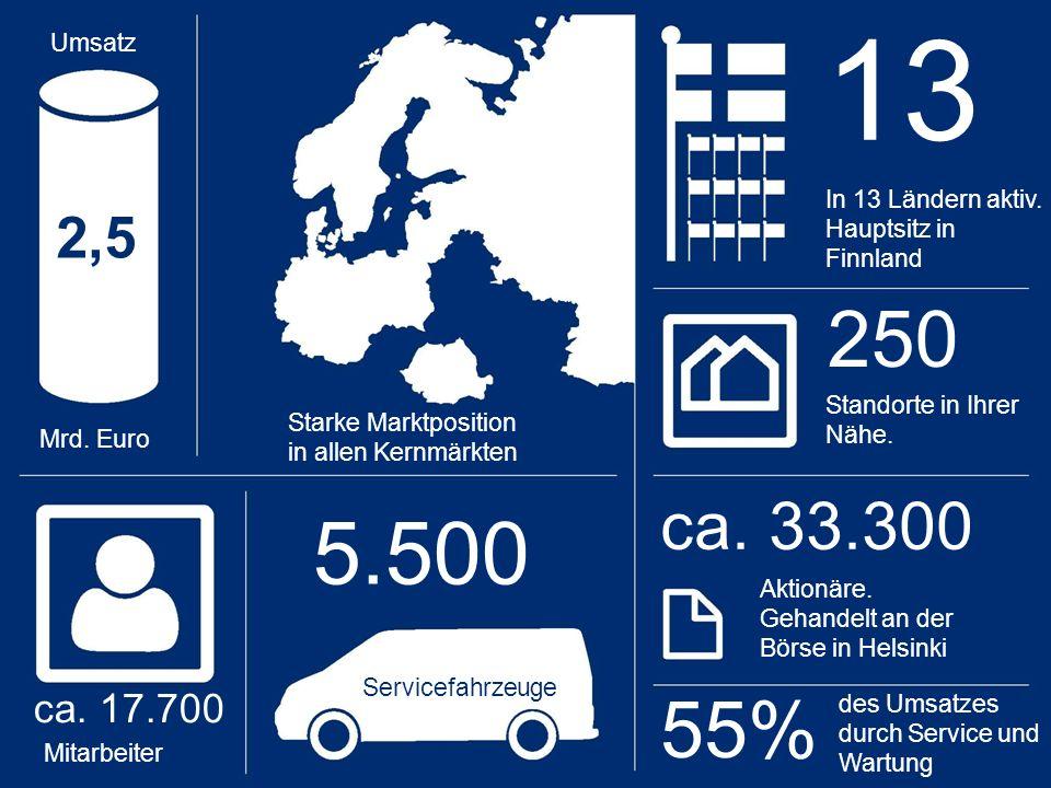 13 Umsatz. In 13 Ländern aktiv. Hauptsitz in Finnland. 2,5. 250. Standorte in Ihrer Nähe. Starke Marktposition in allen Kernmärkten.