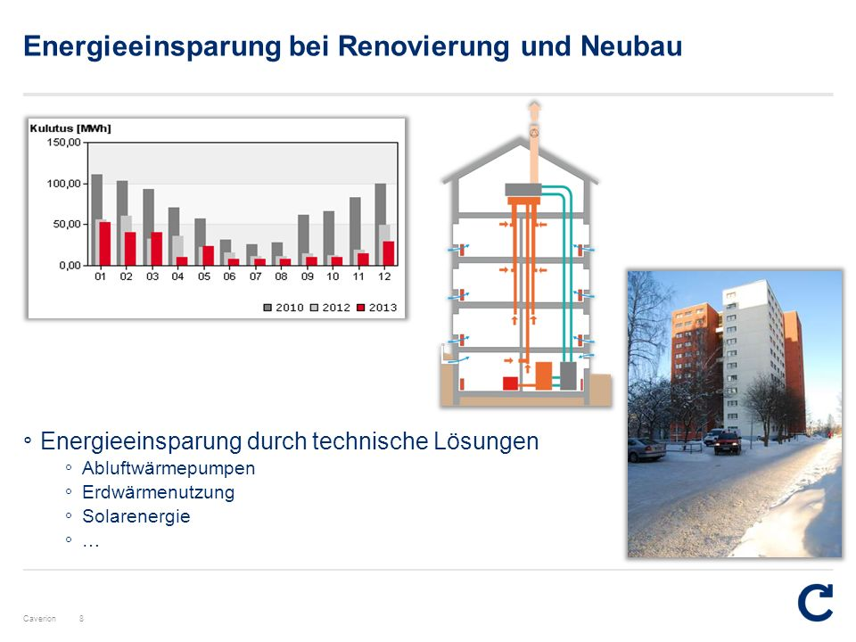 Energieeinsparung bei Renovierung und Neubau